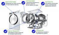 Ремонт и обслуживание стиральных машинок